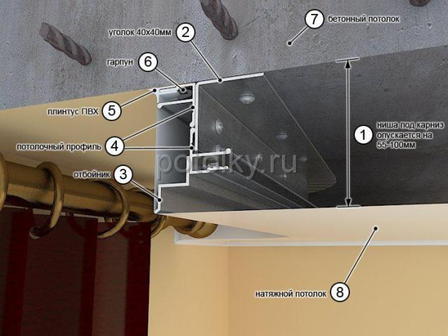 Карниз под натяжной потолок