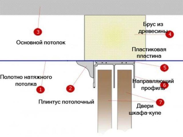kupe-3v