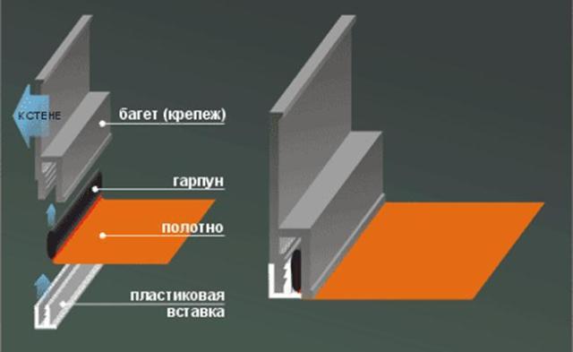 Схема установки потолка без