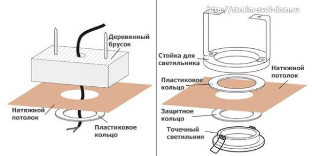 Инструкция + По Установке Светильника