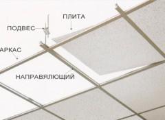 Подвесной потолок «Армстронг» — расчет и монтаж