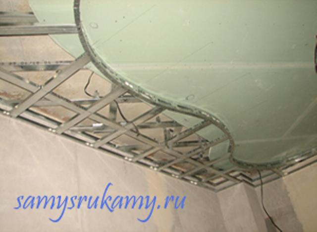 Как из гипсокартона делают фигурные потолки?