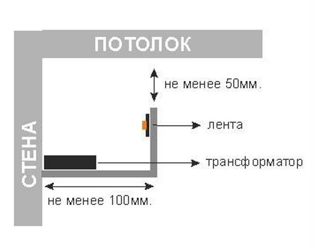 Как сделать потолок для светодиодной подсветки 238