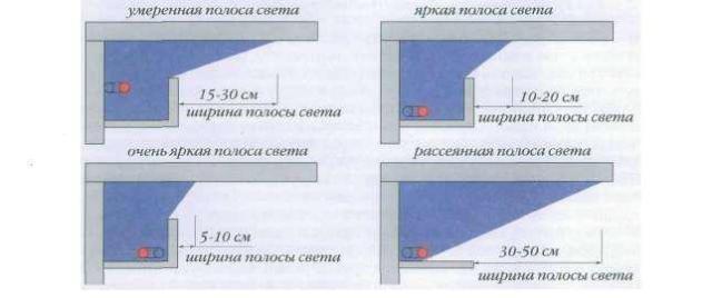 Расшифровка схемы предохранителей bmw e90