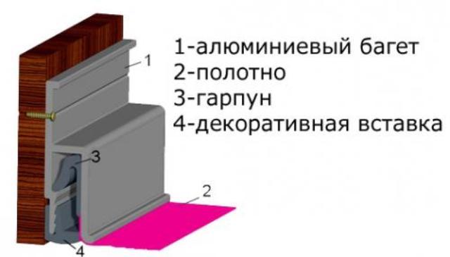 Цены на кровельный материал для крыши в ярославле