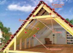 Как изнутри утеплить потолок мансарды?