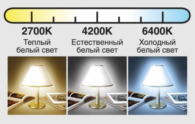 Лампы светильник