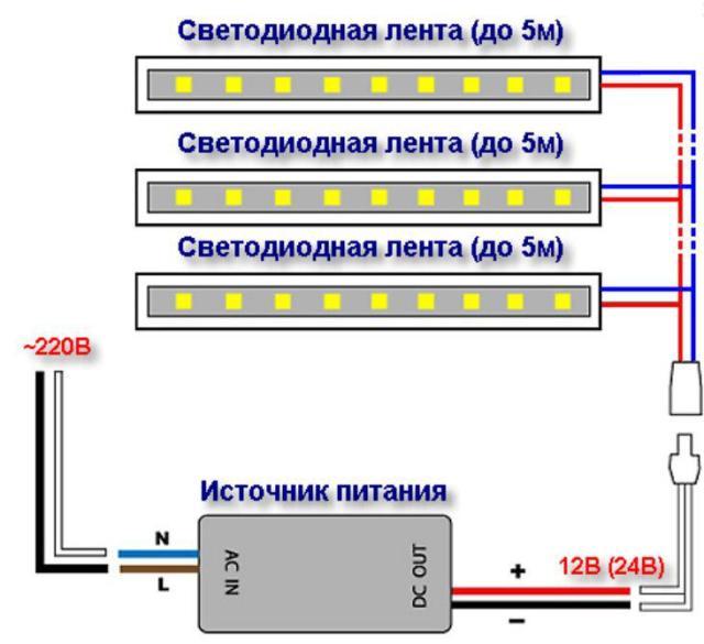 Монтаж светодиодной ленты 12 вольт