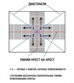 pipp3