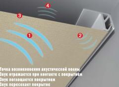 Что представляют собой акустические потолки Clipso?