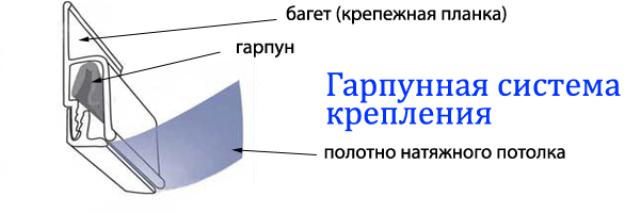 kofn3