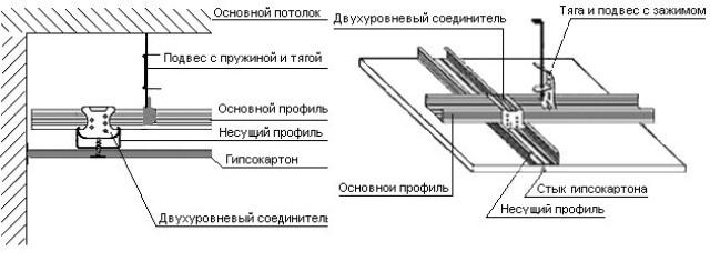pzdg5
