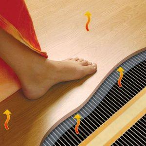 Кабельный и инфракрасный теплый пол — какой лучше?